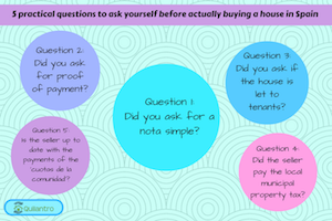 5 practical questions to ask yourself before actually buying a house in Spain